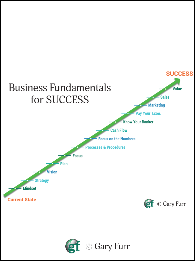 Business-Fundmentals-for-Success