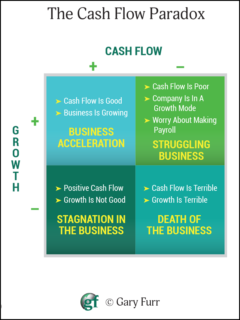The-Cash-Flow-Paradox